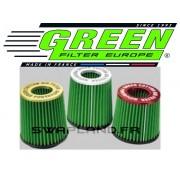 Filtre à air Powerflow cylindrique